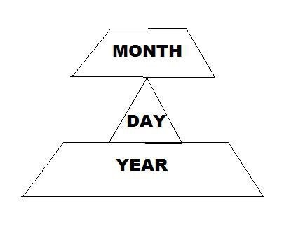 Month Day Year