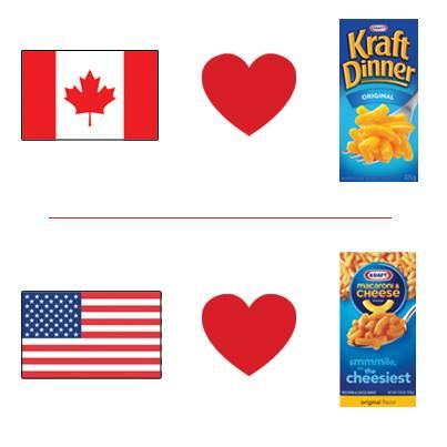 Kraft Canadian & American